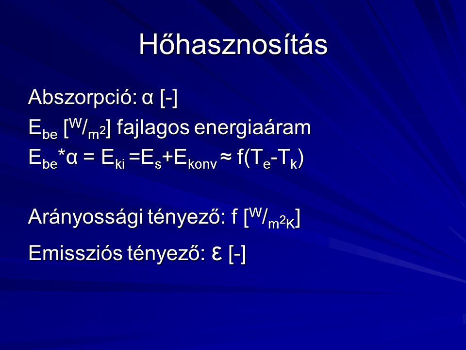 Hőhasznosítás Abszorpció: α [-] Ebe [W/m2] fajlagos energiaáram